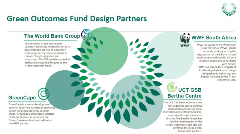 GOF design partners website